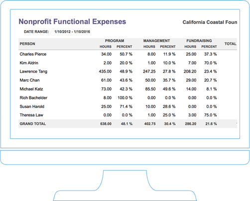 nonprofit functional expenses report