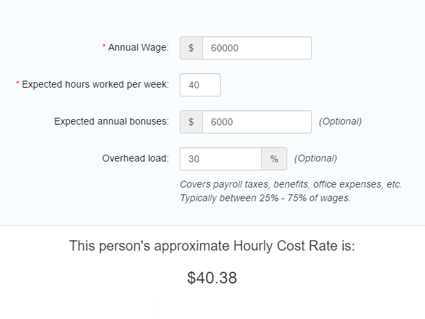 Easy Fte Calculator See Employee Costs Revenue Clicktime